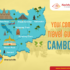The Complete Guide to travel to Cambodia